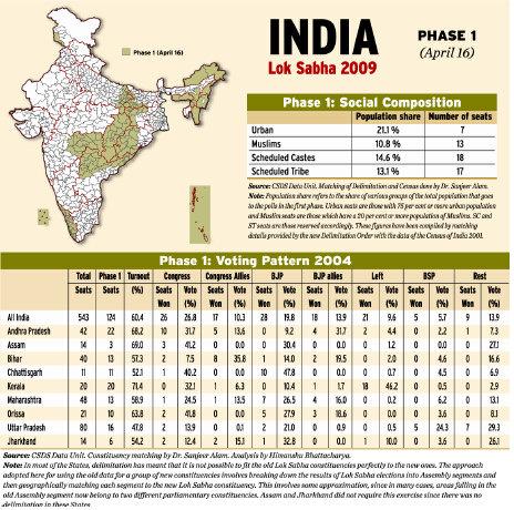 india_polls_2009